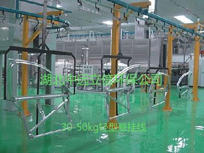 30-50kg輕型噴漆烘干線